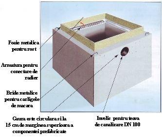 Başa prefabricată PILO